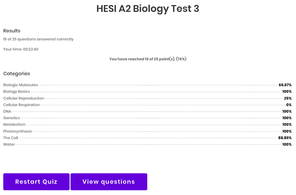 HESI A2 Practice Test Pack
